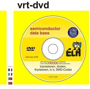 Eca Vrt DVD logo