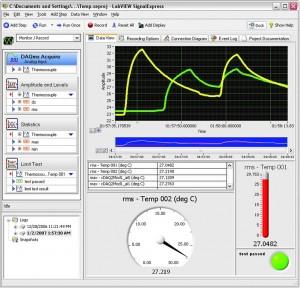 نرم افزار LabVIEW و ماژول های کاربردی