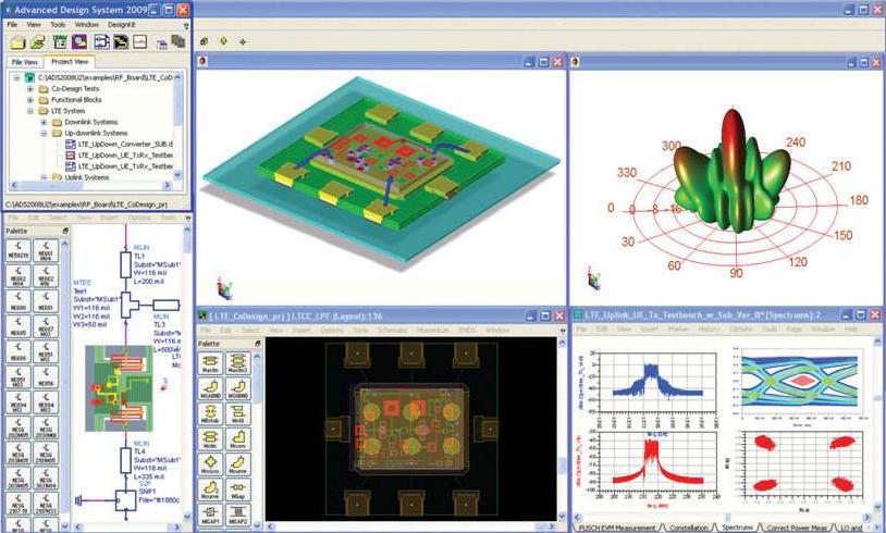 دانلوم نرم افزار Advanced Design System