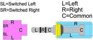 نرم افزار اسیلوسکوپ برای کامپیوتر